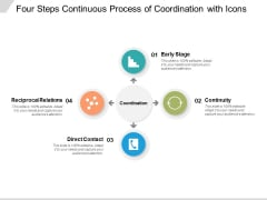 Four Steps Continuous Process Of Coordination With Icons Ppt Powerpoint Presentation File Grid