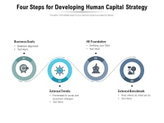 Four Steps For Developing Human Capital Strategy Ppt PowerPoint Presentation Layouts Graphic Images