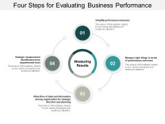 Four Steps For Evaluating Business Performance Ppt PowerPoint Presentation Icon Deck