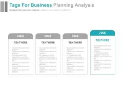 Four Steps For Organizational Learning Methods Powerpoint Slides