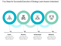 Four Steps For Successful Execution Of Strategy Learn Assess Understand Ppt Powerpoint Presentation Show Objects
