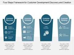 Four Steps Framework For Customer Development Discovery And Creation Ppt PowerPoint Presentation Styles Gridlines