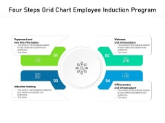 Four Steps Grid Chart Employee Induction Program Ppt PowerPoint Presentation Gallery Influencers PDF