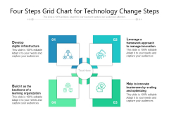 Four Steps Grid Chart For Technology Change Steps Ppt PowerPoint Presentation Gallery Layout PDF