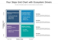 Four Steps Grid Chart With Ecosystem Drivers Ppt PowerPoint Presentation File Format PDF