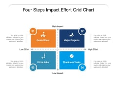 Four Steps Impact Effort Grid Chart Ppt PowerPoint Presentation Slides Summary PDF