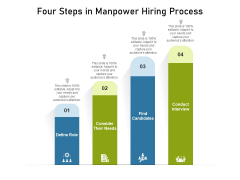 Four Steps In Manpower Hiring Process Ppt PowerPoint Presentation Guide PDF
