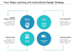 Four Steps Learning And Instructional Design Strategy Ppt Powerpoint Presentation File Vector