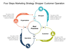 Four Steps Marketing Strategy Shopper Customer Operation Ppt Powerpoint Presentation Slides Example Topics