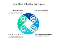 Four Steps Of Building Brand Value Ppt PowerPoint Presentation File Professional PDF