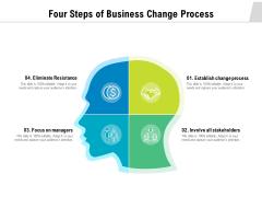 Four Steps Of Business Change Process Ppt PowerPoint Presentation Model Design Ideas PDF