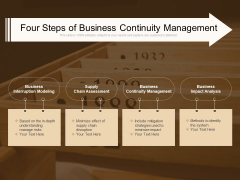 Four Steps Of Business Continuity Management Ppt PowerPoint Presentation Inspiration Vector PDF
