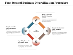 Four Steps Of Business Diversification Procedure Ppt PowerPoint Presentation Styles Rules PDF