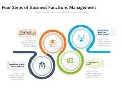 Four Steps Of Business Functions Management Ppt PowerPoint Presentation File Deck PDF