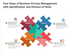 Four Steps Of Business Peocess Management With Identification And Division Of Work Ppt PowerPoint Presentation Gallery Introduction PDF