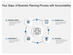 Four Steps Of Business Planning Process With Accountability Ppt PowerPoint Presentation Slides Skills