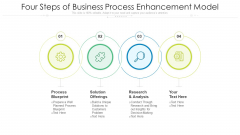 Four Steps Of Business Process Enhancement Model Ppt PowerPoint Presentation Gallery Visual Aids PDF