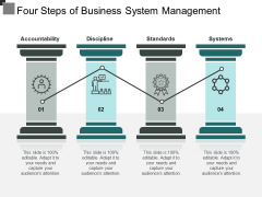 Four Steps Of Business System Management Ppt Powerpoint Presentation Styles Format