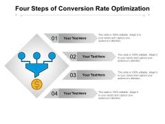 Four Steps Of Conversion Rate Optimization Ppt PowerPoint Presentation Inspiration Model PDF