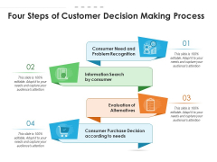 Four Steps Of Customer Decision Making Process Ppt PowerPoint Presentation File Ideas PDF