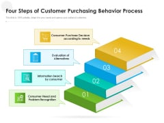 Four Steps Of Customer Purchasing Behavior Process Ppt PowerPoint Presentation File Shapes PDF