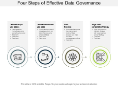 Four Steps Of Effective Data Governance Ppt PowerPoint Presentation File Themes