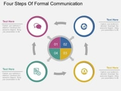 Four Steps Of Formal Communication Powerpoint Template