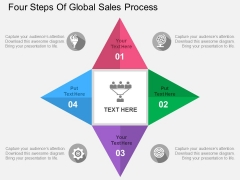 Four Steps Of Global Sales Process Powerpoint Templates