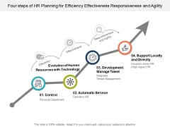 Four Steps Of Hr Planning For Efficiency Effectiveness Responsiveness And Agility Ppt PowerPoint Presentation File Infographic Template