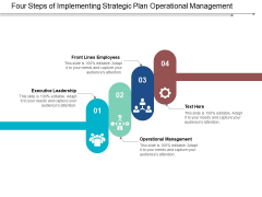Four Steps Of Implementing Strategic Plan Operational Management Ppt Powerpoint Presentation Infographics Introduction