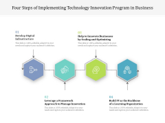 Four Steps Of Implementing Technology Innovation Program In Business Ppt PowerPoint Presentation File Inspiration PDF