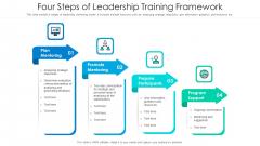 Four Steps Of Leadership Training Framework Ppt PowerPoint Presentation Gallery Mockup PDF