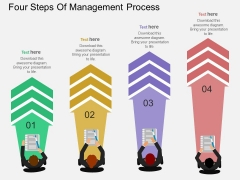 Four Steps Of Management Process Powerpoint Template