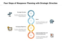 Four Steps Of Manpower Planning With Strategic Direction Ppt PowerPoint Presentation Ideas Example