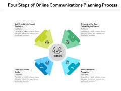 Four Steps Of Online Communications Planning Process Ppt PowerPoint Presentation Pictures Graphics PDF