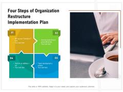 Four Steps Of Organization Restructure Implementation Plan Ppt PowerPoint Presentation Inspiration Format Ideas PDF