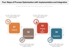 Four Steps Of Process Optimization With Implementation And Integration Ppt PowerPoint Presentation Pictures Slideshow PDF