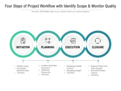 Four Steps Of Project Workflow With Identify Scope And Monitor Quality Ppt PowerPoint Presentation Pictures Rules