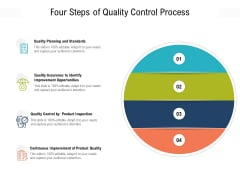 Four Steps Of Quality Control Process Ppt PowerPoint Presentation Gallery Layouts PDF