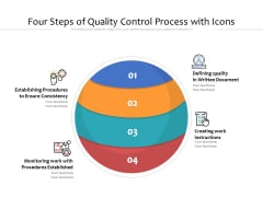 Four Steps Of Quality Control Process With Icons Ppt PowerPoint Presentation File Summary PDF