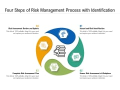 Four Steps Of Risk Management Process With Identification Ppt PowerPoint Presentation Gallery Show PDF