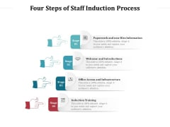 Four Steps Of Staff Induction Process Ppt PowerPoint Presentation Slides Summary PDF