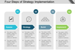 Four Steps Of Strategy Implementation Ppt Powerpoint Presentation Infographic Template Format Ideas