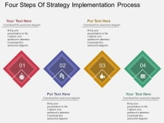 Four Steps Of Strategy Implementation Process Powerpoint Template