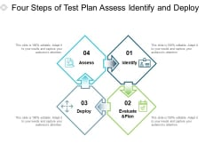 Four Steps Of Test Plan Assess Identify And Deploy Ppt PowerPoint Presentation Ideas Pictures