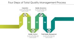 Four Steps Of Total Quality Management Process Ppt Show Themes PDF