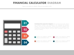 Four Steps On Calculator For Financial Planning Powerpoint Slides