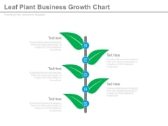 Four Steps Plant Business Growth Chart Powerpoint Template