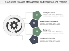 Four Steps Process Management And Improvement Program Ppt Powerpoint Presentation Layouts Sample