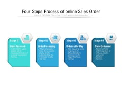 Four Steps Process Of Online Sales Order Ppt PowerPoint Presentation Gallery Background Images PDF